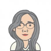 miki3333 user icon