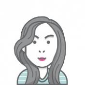lulinpermo79 user icon