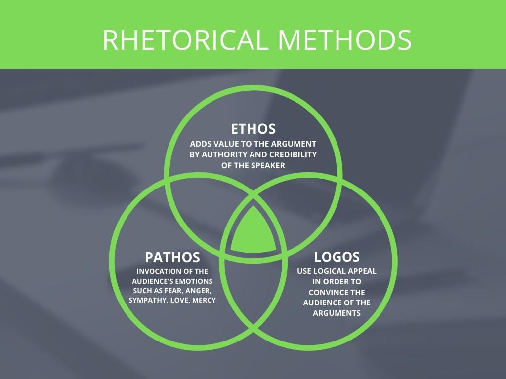 Rhetorical methods